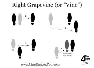 Rigth Grapevine