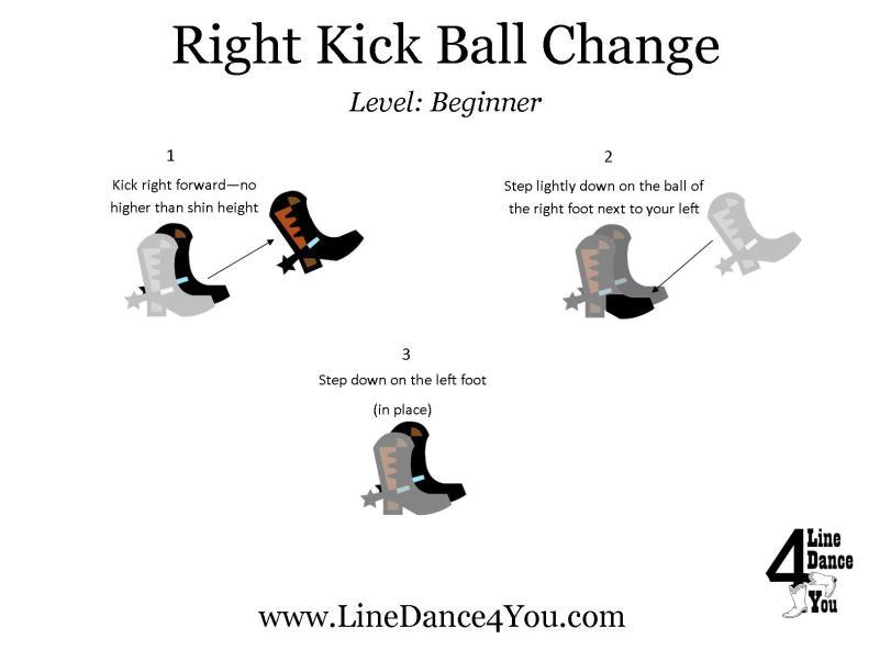Right Kick Ball Change