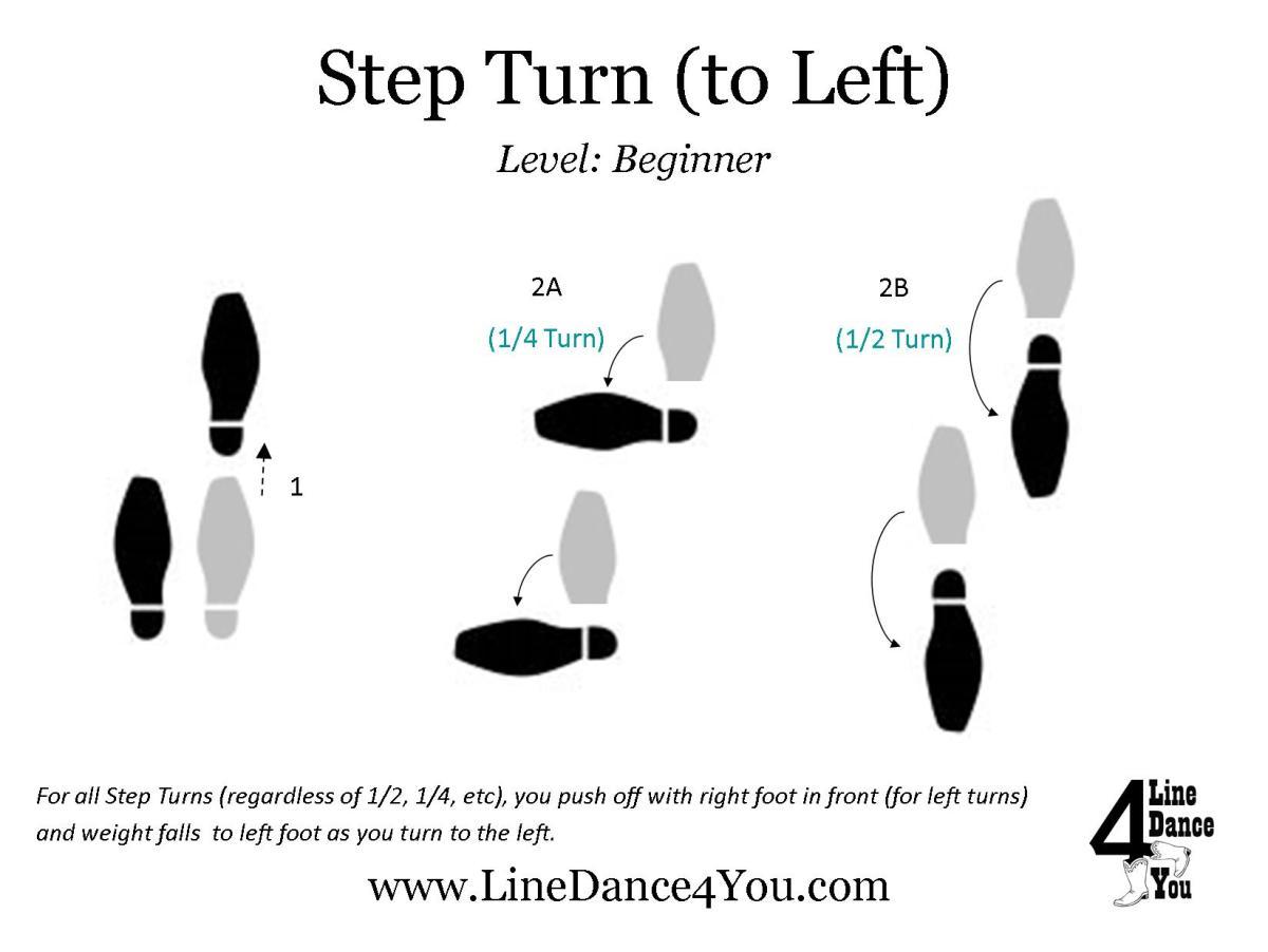 Step Turn Left on Box Step Dance Diagram